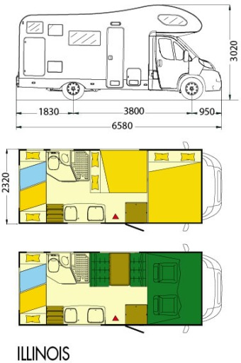 Miller illinois noleggio camper caratteristiche del mezzo for Dimensioni del garage di 2 e mezzo